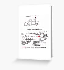 Your Manuscript On Peer Review Greeting Card