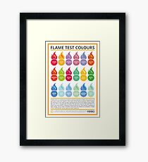 Metal Ion Flame Test Colours Framed Print