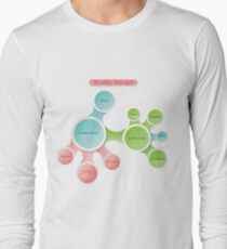 Healthy Lifestyle infographics Long Sleeve T-Shirt