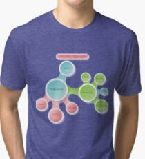 Healthy Lifestyle infographics Tri-blend T-Shirt