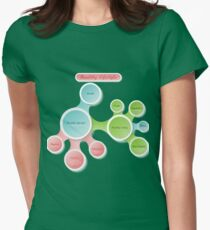 Healthy Lifestyle infographics Womens Fitted T-Shirt