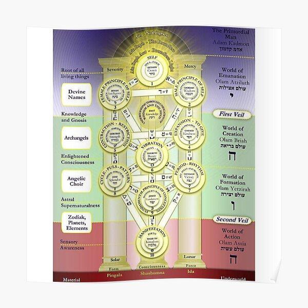 Kabbalah 2 Poster