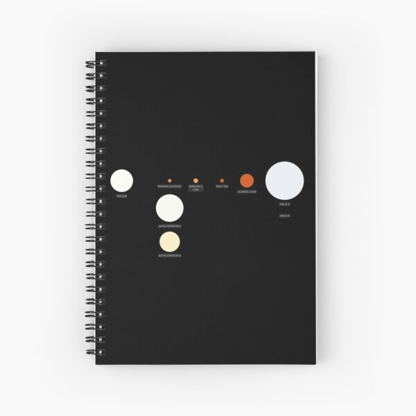 Nearest Stars to the Sun Spiral Notebook