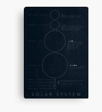 Basic Solar System  Canvas Print