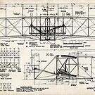 1903 Wright Flyer Airplane Invention Patent Art by Steve Chambers