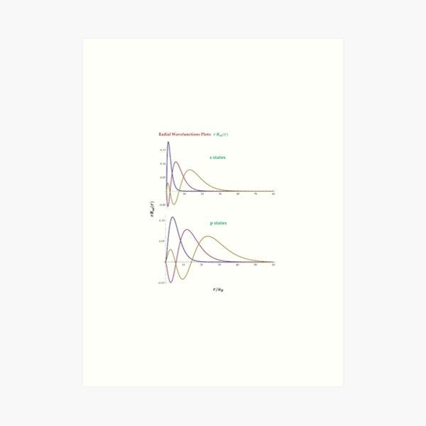 Hydrogen Atom Wave Functions Art Print