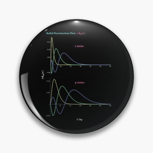 Hydrogen Atom Wave Functions Pin