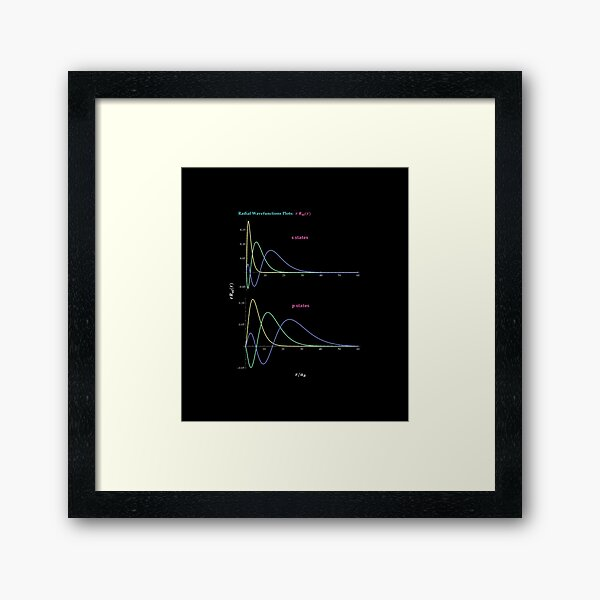 Hydrogen Atom Wave Functions Framed Art Print