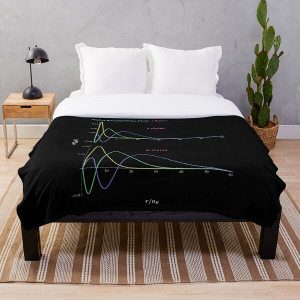 Hydrogen Atom Wave Functions Throw Blanket