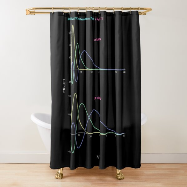 Hydrogen Atom Wave Functions Shower Curtain