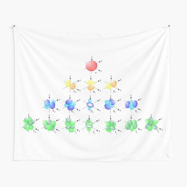 Hydrogen Atom Wave function Tapestry