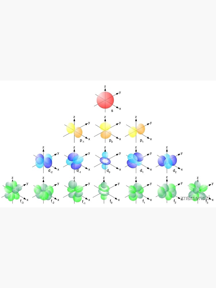 Hydrogen Atom Wave function by znamenski