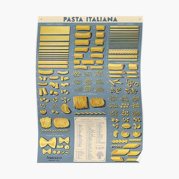 Encyclopedia Pasta Italiana Poster