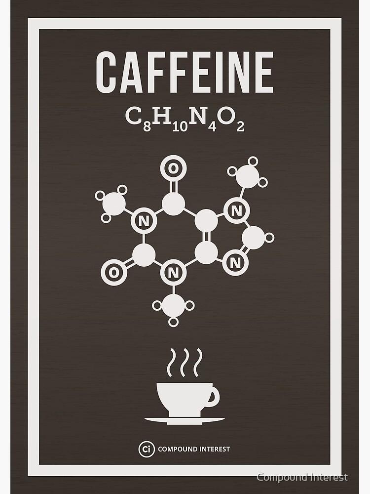Caffeine by compoundchem