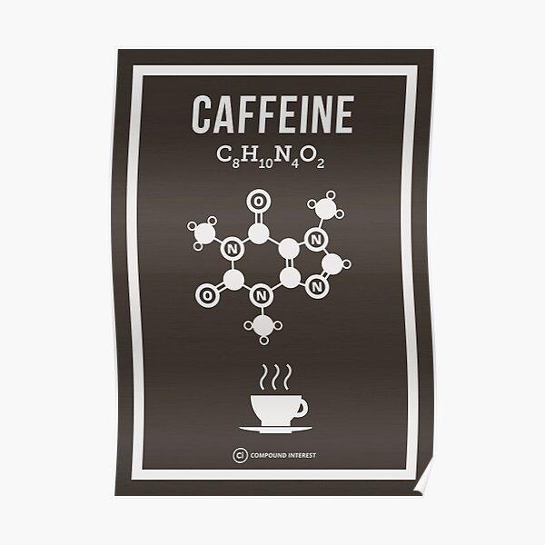 Adrenaline quote Watercolour Poster Prints Posters Energy molecule Print
