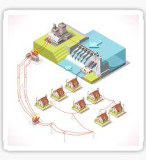 Energy Hydroelectric Power Isometric Sticker