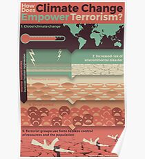 Climate Change and Terrorism (poster) Poster