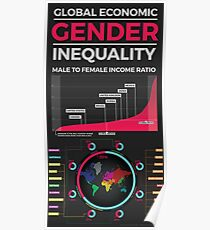 Global Economic Gender Inequality (poster) Poster