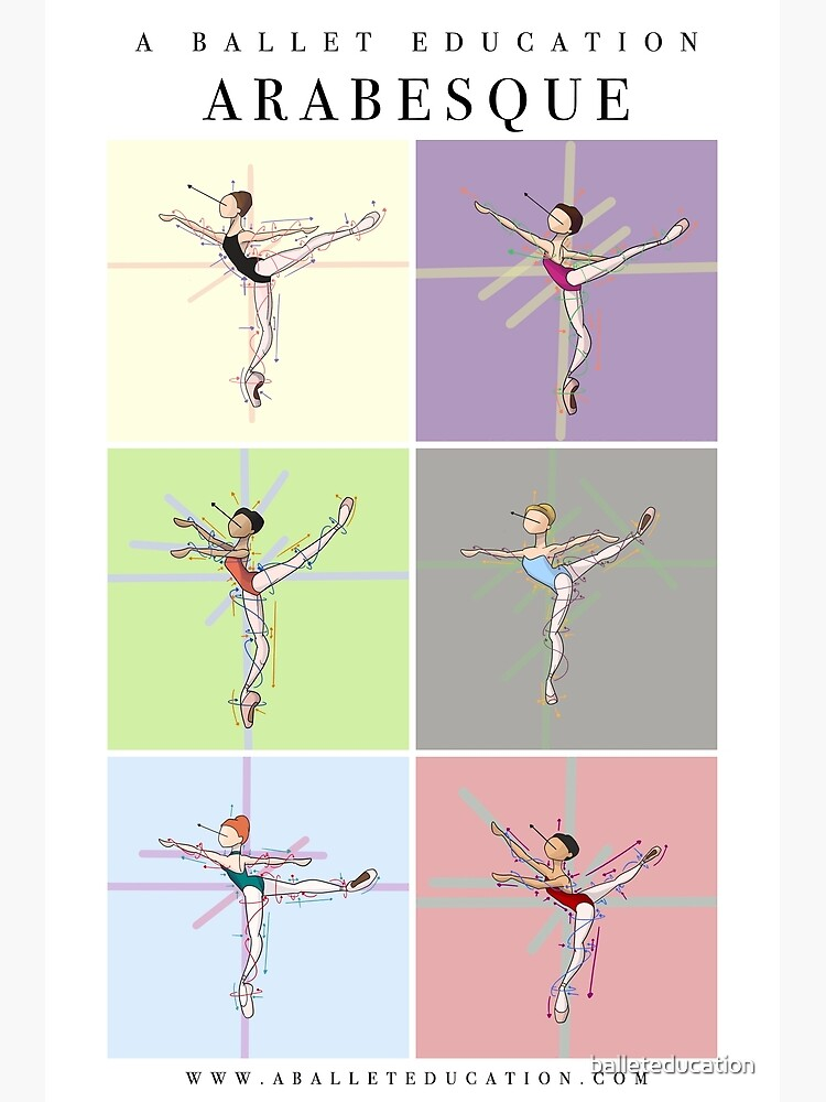 Arabesque Poster by balleteducation