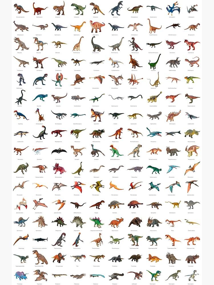 Dinosaurios del Mesozoico (Con nombres) de Astrobiologic