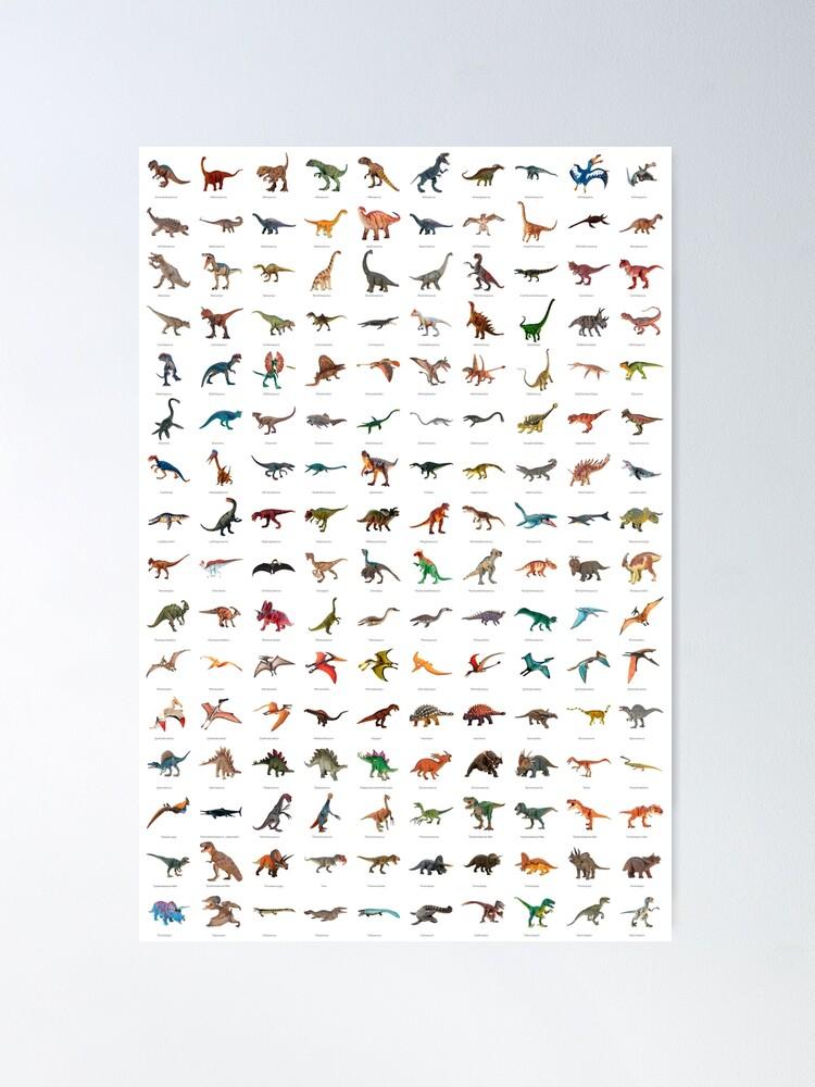 Vista alternativa de Póster Dinosaurios del Mesozoico (Con nombres)
