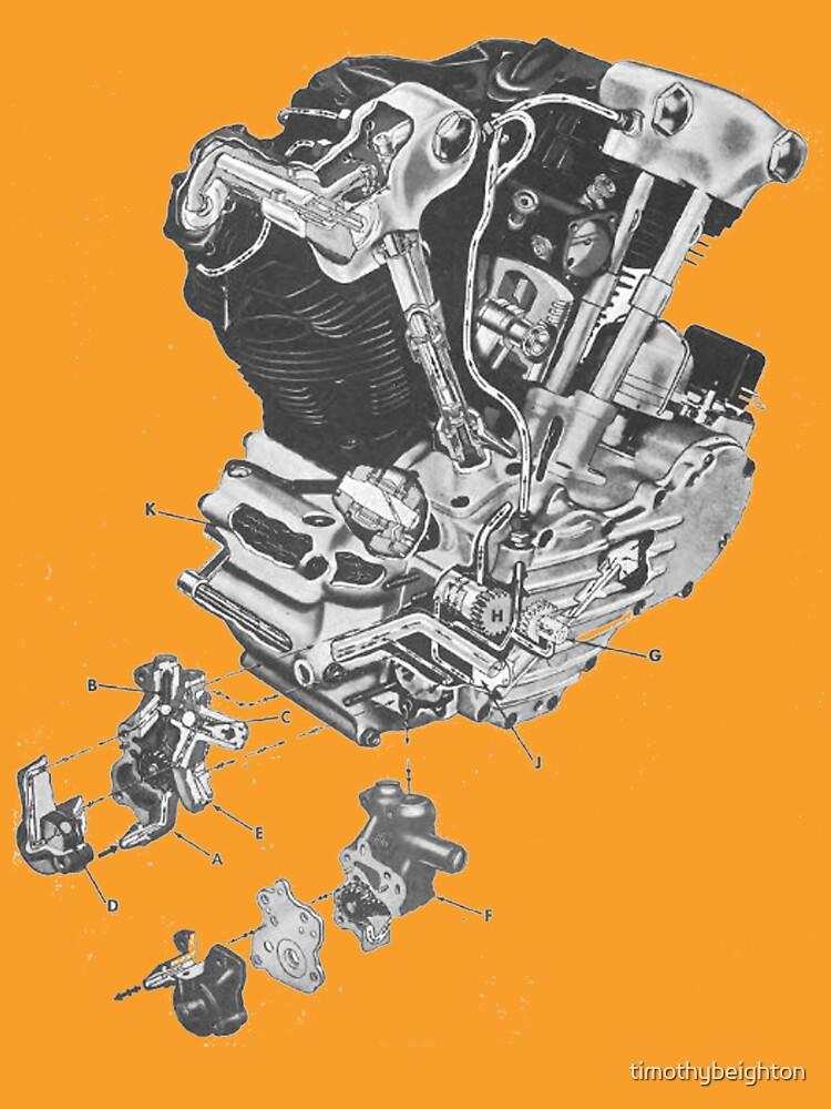 (replica) Harley Davidson Knucklehead engine...T-shirt etc... by timothybeighton