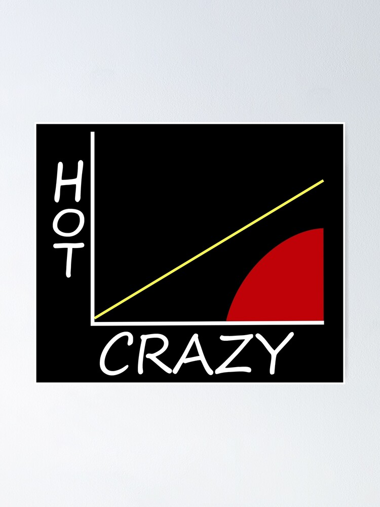 hot crazy skala