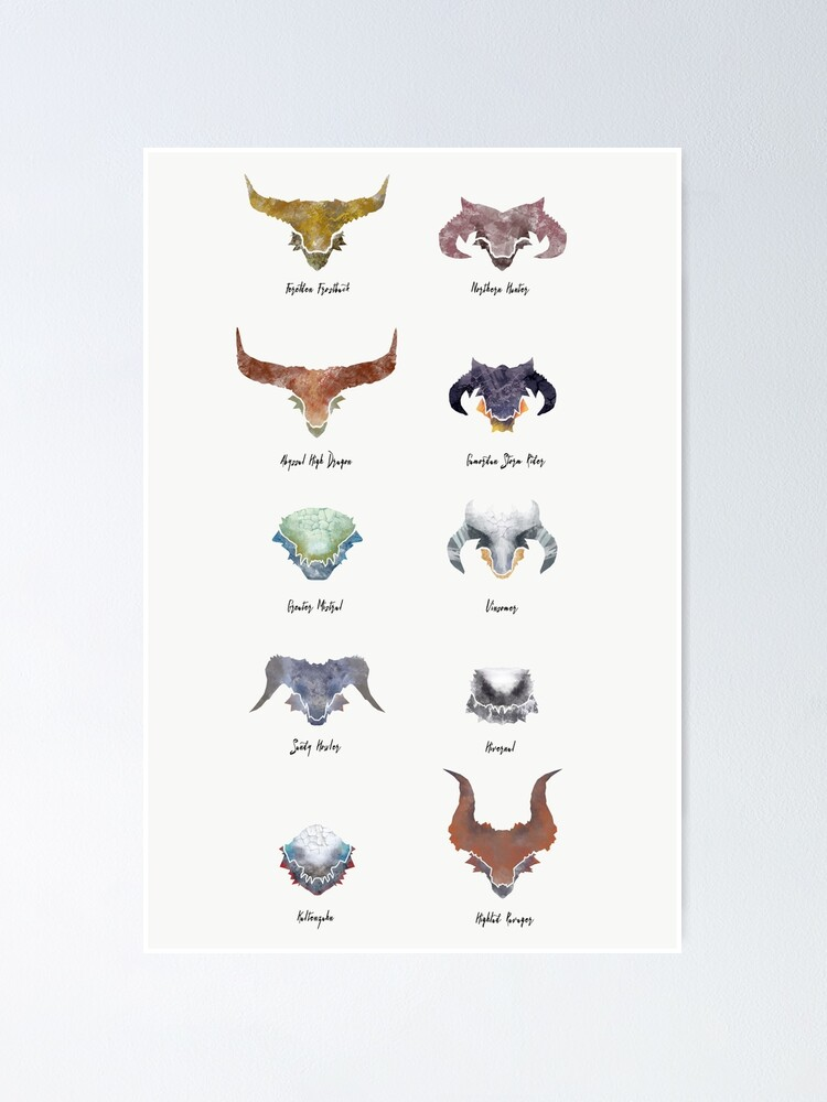 Alternate view of The Catalogue of High Dragons Poster
