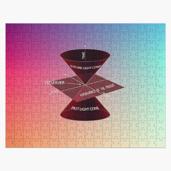 #Physics #Time #observer #space futurelightcone pastlightcone hypersurfaceofthepresent future lightcone past light cone hypersurface present Jigsaw Puzzle