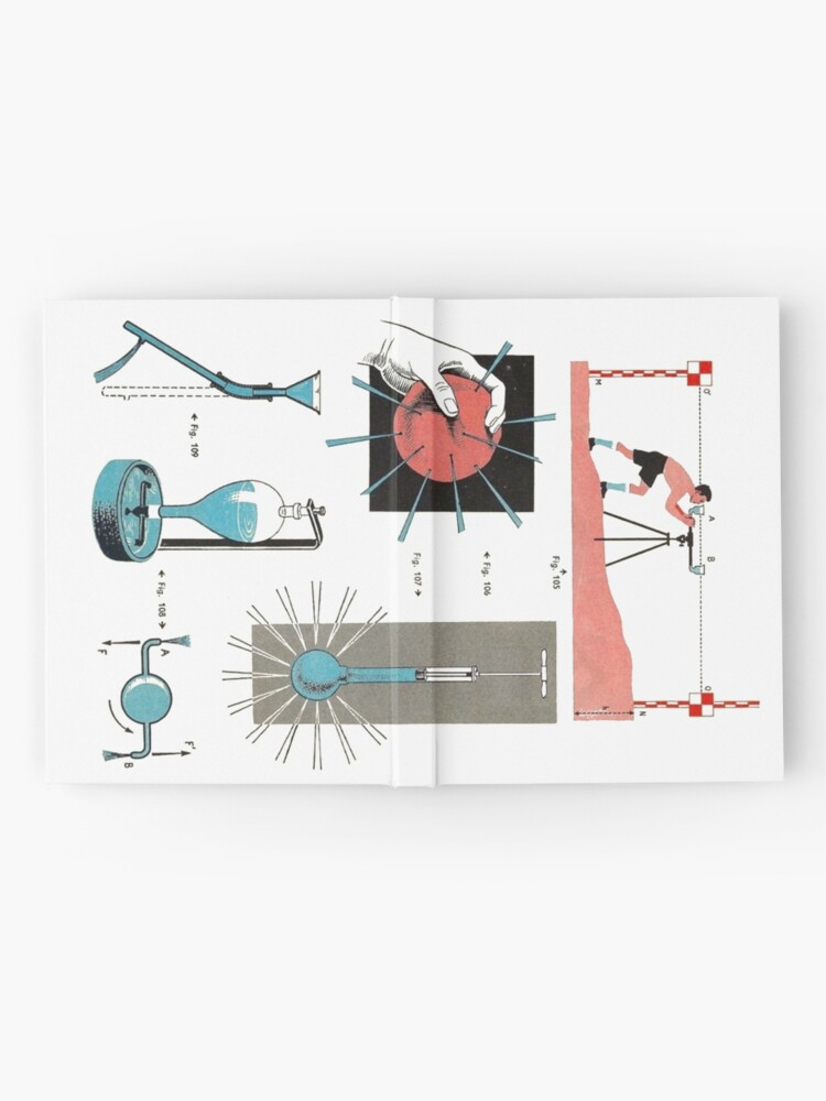 Alternate view of Vintage Physics Poster Hardcover Journal