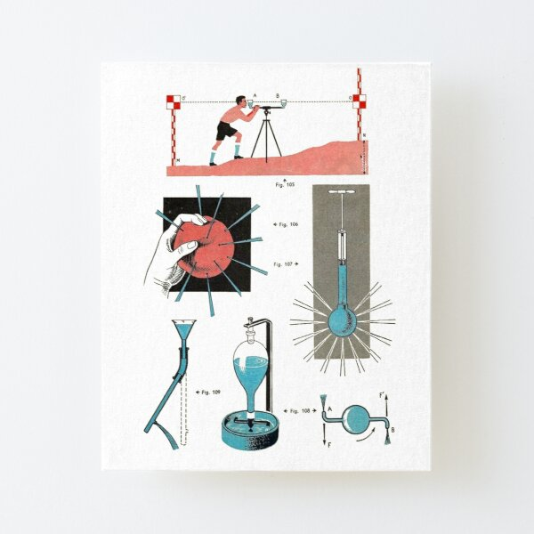 Vintage Physics Poster Canvas Mounted Print