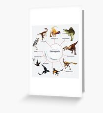 Theropoda: The Cladogram Greeting Card