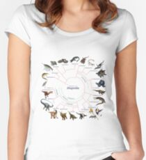 Diapsida: The Cladogram Women's Fitted Scoop T-Shirt