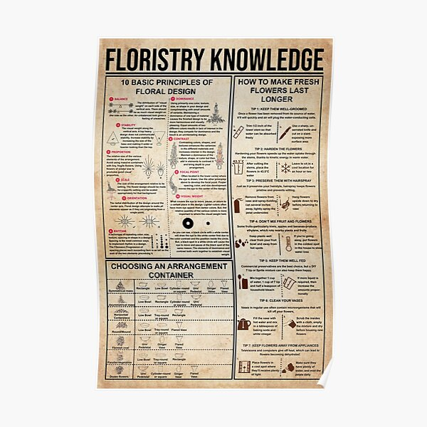 Floristry Knowledge  Poster