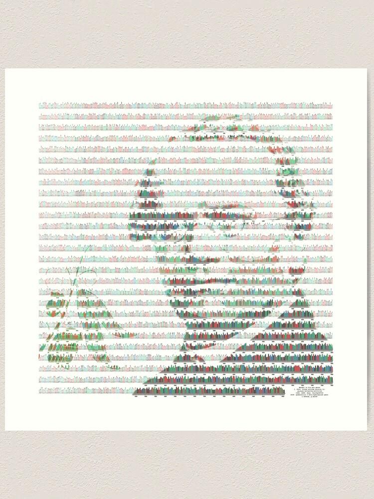 Alternate view of Mendel in his pea genes Art Print