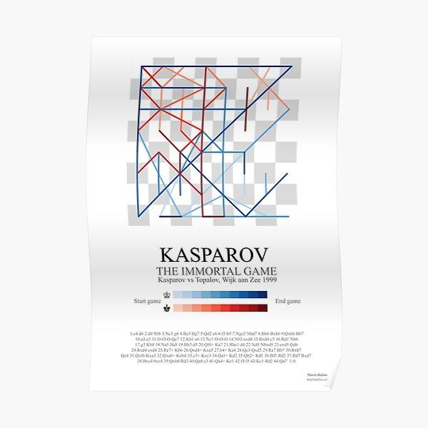 Kasparov's Immortal game Poster