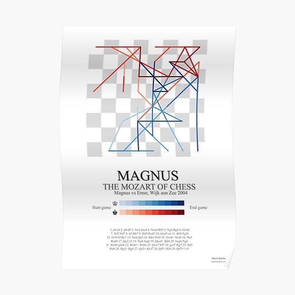 Magnus Carlsen chess game Poster