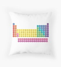 Periodic Table of Element Icons Throw Pillow