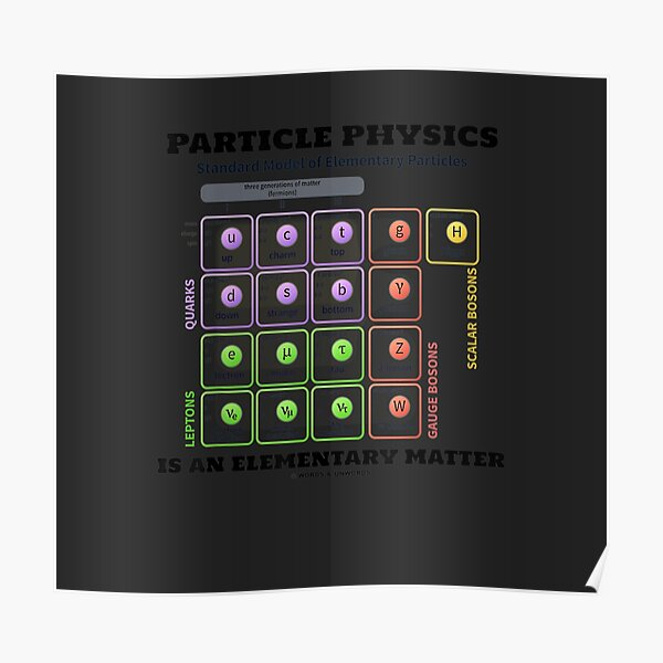 Particle Physics Is An Elementary Matter Standard Model Poster
