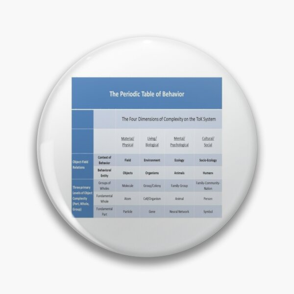 Periodic Table of Behavior for Psychology Pin