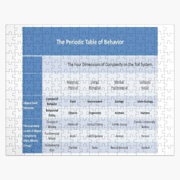 Periodic Table of Behavior for Psychology Jigsaw Puzzle