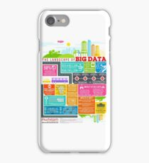 the-landscape-of-big-data-infographic- iPhone Case/Skin