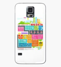 the-landscape-of-big-data-infographic- Case/Skin for Samsung Galaxy