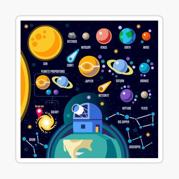 Space Universe Solar Big Bang Sticker
