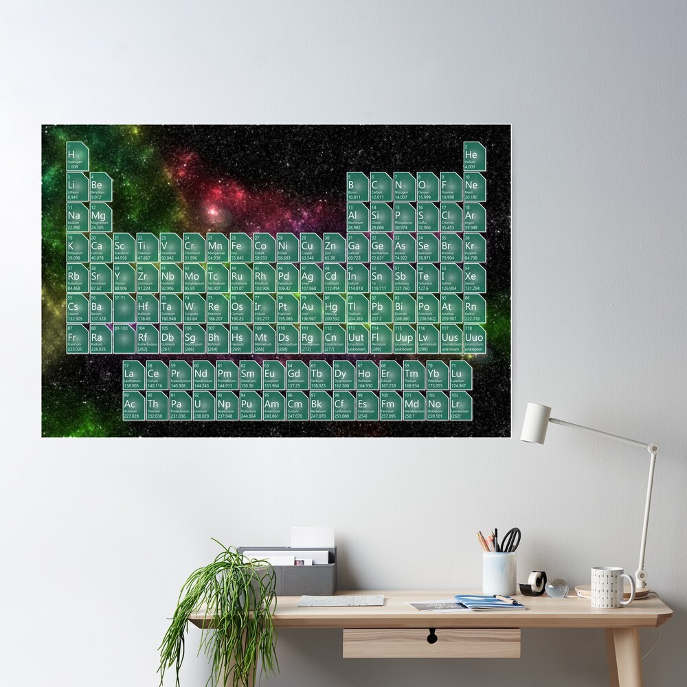 Periodic Table in SPACE! Poster