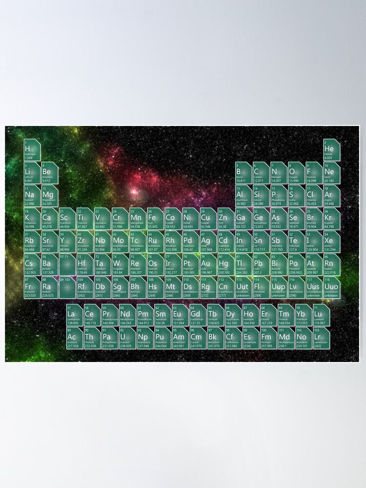 Alternate view of Periodic Table in SPACE! Poster
