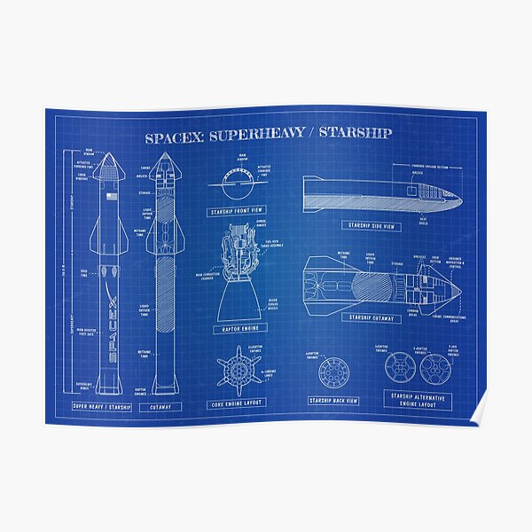 SPACEX: Super heavy / Starship (Blueprint) Poster