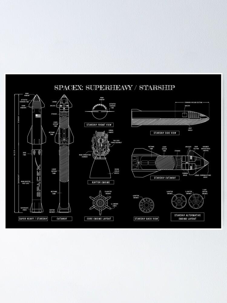 Alternate view of SPACEX: Super Heavy / Starship (White Stencil-No Background) Poster