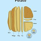 Potato by Stephen Wildish
