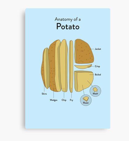 Potato Canvas Print